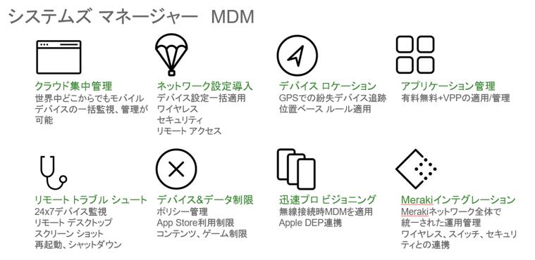 iDATEN(韋駄天)  第8回 Meraki システムズ マネージャー(MDM)の魅力