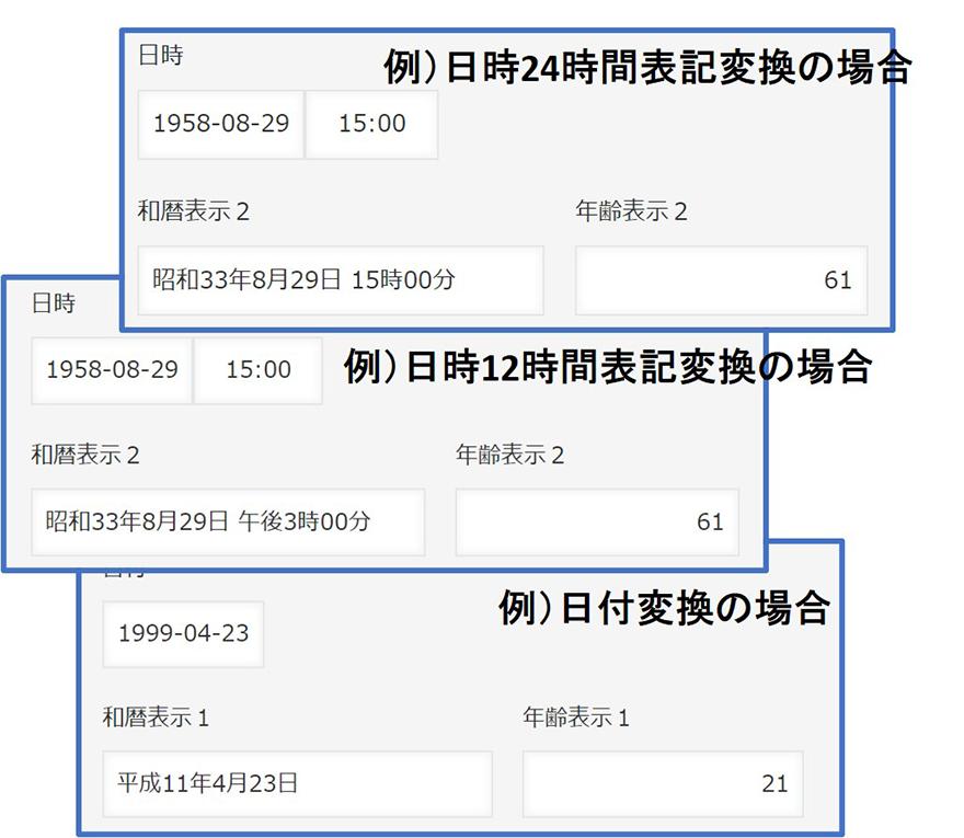 年齢 和 暦