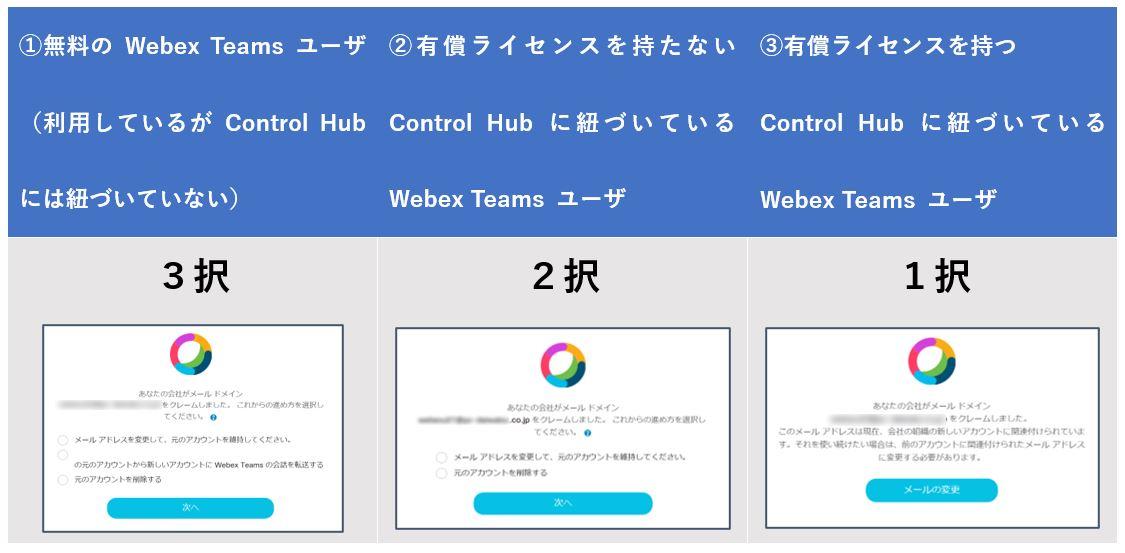 Webex アカウント 削除